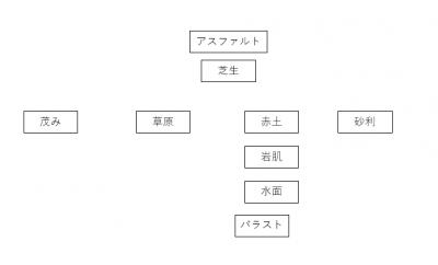 Gtex_step1