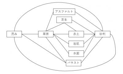 Gtex_step2